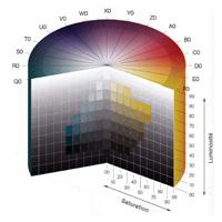 cercle-chromatique-200-200px