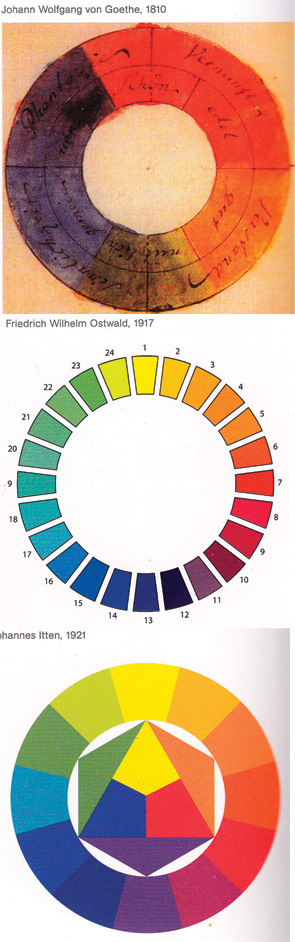 cercleschromatiques